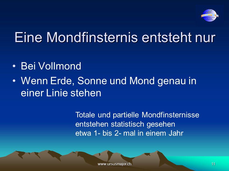 www.ursusmajor.ch11 Eine Mondfinsternis entsteht nur Bei Vollmond Wenn Erde, Sonne und Mond genau in einer Linie stehen Totale und partielle Mondfinsternisse entstehen statistisch gesehen etwa 1- bis 2- mal in einem Jahr