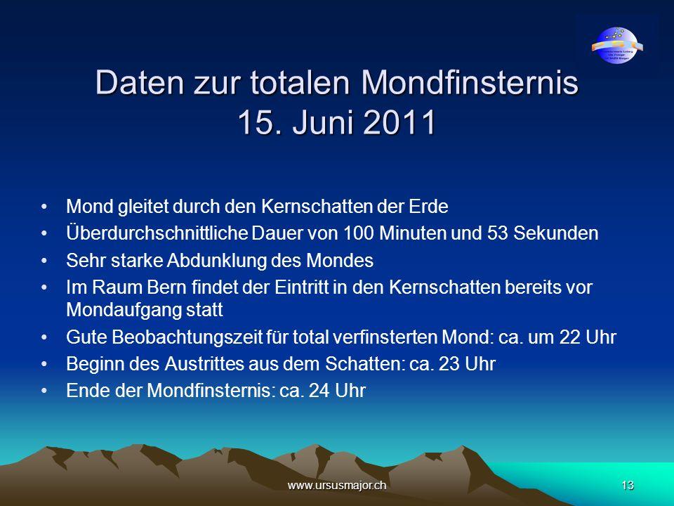 www.ursusmajor.ch13 Daten zur totalen Mondfinsternis 15. Juni 2011 Mond gleitet durch den Kernschatten der Erde Überdurchschnittliche Dauer von 100 Mi