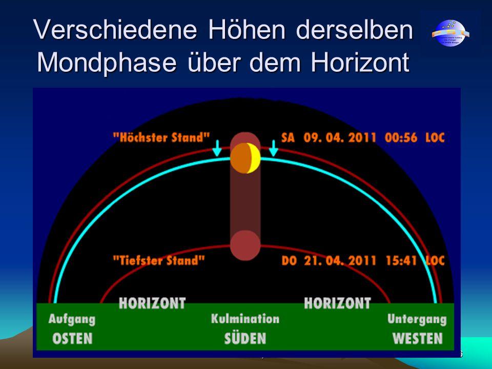 www.ursusmajor.ch6 Verschiedene Höhen derselben Mondphase über dem Horizont