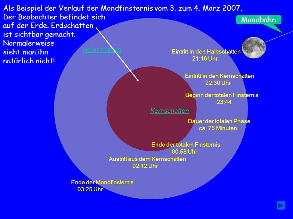 Halbschatten Kernschatten Eintritt in den Halbschatten 21:16 Uhr Eintritt in den Kernschatten 22:30 Uhr Beginn der totalen Finsternis 23:44 Ende der t