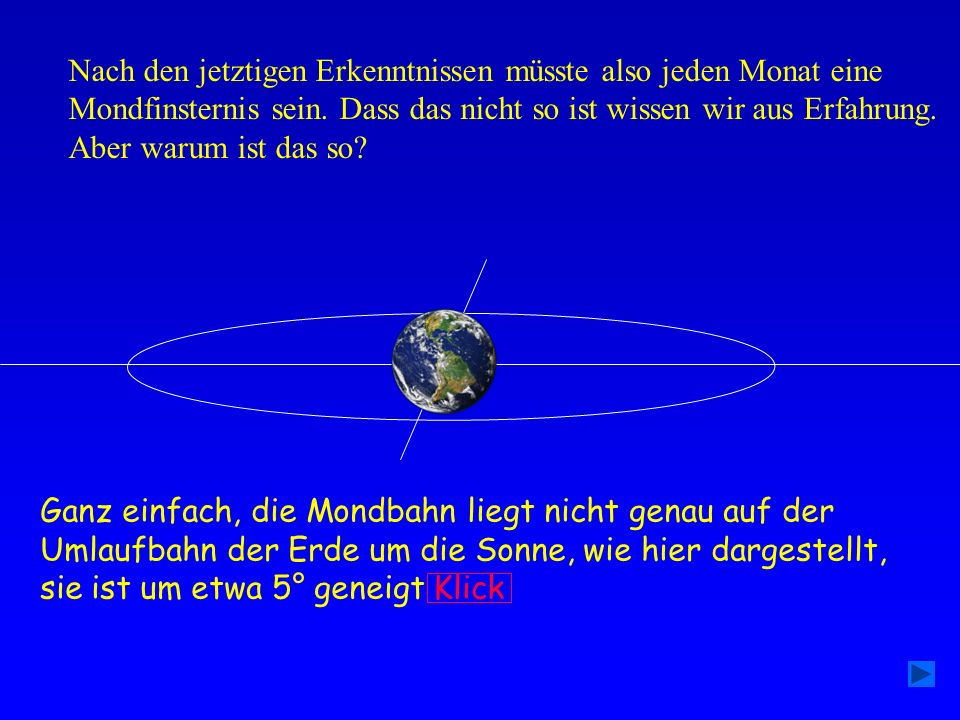 Nach den jetztigen Erkenntnissen müsste also jeden Monat eine Mondfinsternis sein. Dass das nicht so ist wissen wir aus Erfahrung. Aber warum ist das