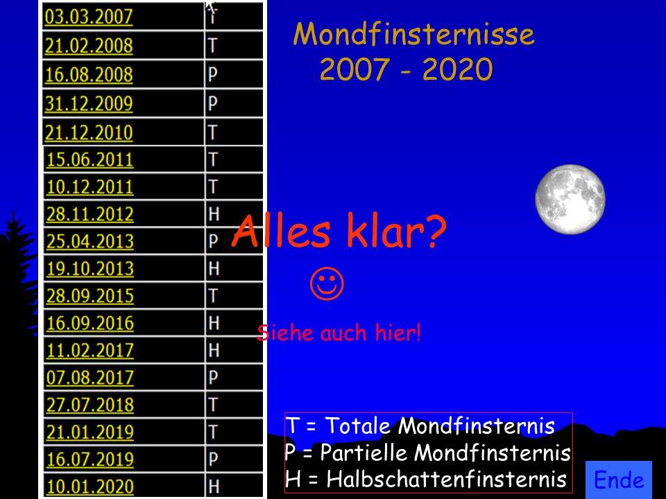 Mondfinsternisse 2007 - 2020 T = Totale Mondfinsternis P = Partielle Mondfinsternis H = Halbschattenfinsternis Alles klar? Siehe auch hier! Ende