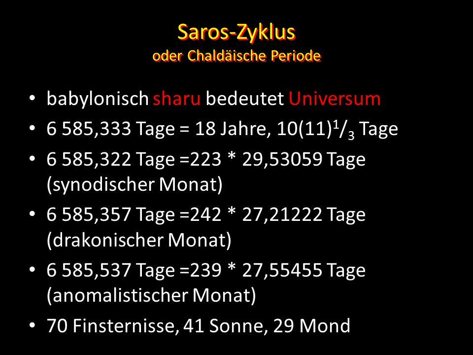 Saros-Zyklus oder Chaldäische Periode babylonisch sharu bedeutet Universum 6 585,333 Tage = 18 Jahre, 10(11) 1 / 3 Tage 6 585,322 Tage =223 * 29,53059