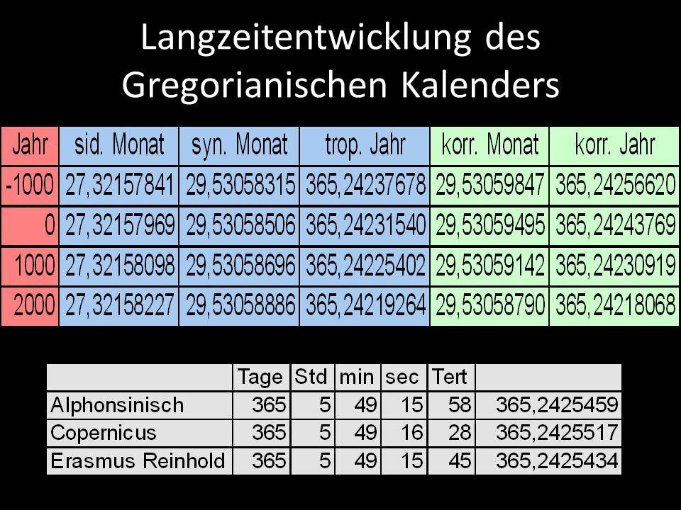 Langzeitentwicklung des Gregorianischen Kalenders