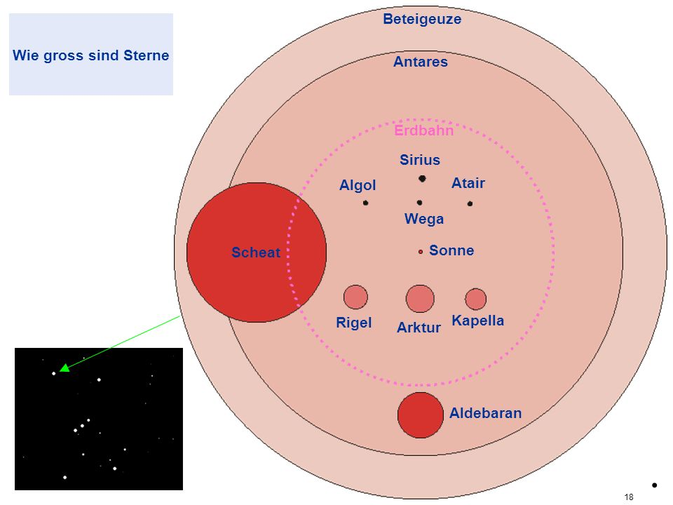 sterngroess Beteigeuze Antares 18.