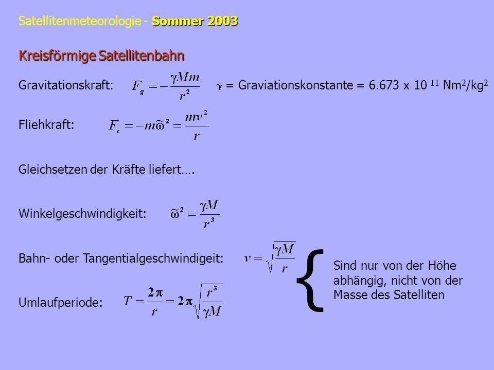 Sommer 2003 Satellitenmeteorologie - Sommer 2003 Kreisförmige Satellitenbahn Gravitationskraft: = Graviationskonstante = 6.673 x 10 -11 Nm 2 /kg 2 Fli