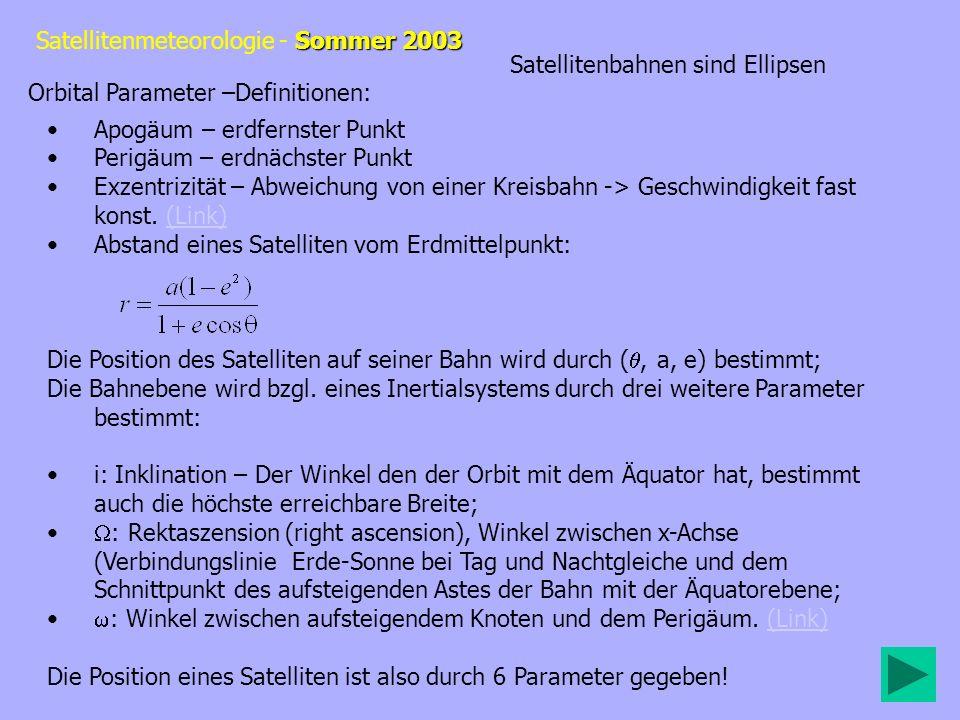 Sommer 2003 Satellitenmeteorologie - Sommer 2003 Beispiel: Satellit der das Schwerefeld der Erde vermisst, GRACEGRACE Das Schwerefeld hängt nur von der internen Struktur ab, so dass ein sonnensynchroner Orbit nicht notwendig ist; Der Satellit sollte der Erde so nah wie möglich sein, um auch kleine Änderungen des Schwerefeldes detektieren zu können; Ein optimaler Orbit ist in ~160 km Höhe mit einer Inklination von 90° (noch tiefer und er würde verglühen).