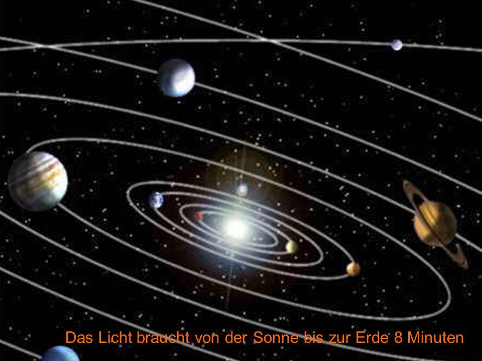 Sonnensystem Das Licht braucht von der Sonne bis zur Erde 8 Minuten