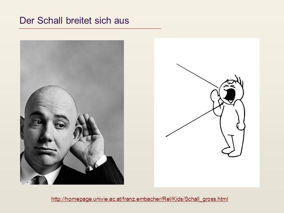 Der Schall breitet sich aus http://homepage.univie.ac.at/franz.embacher/Rel/Kids/Schall_gross.html