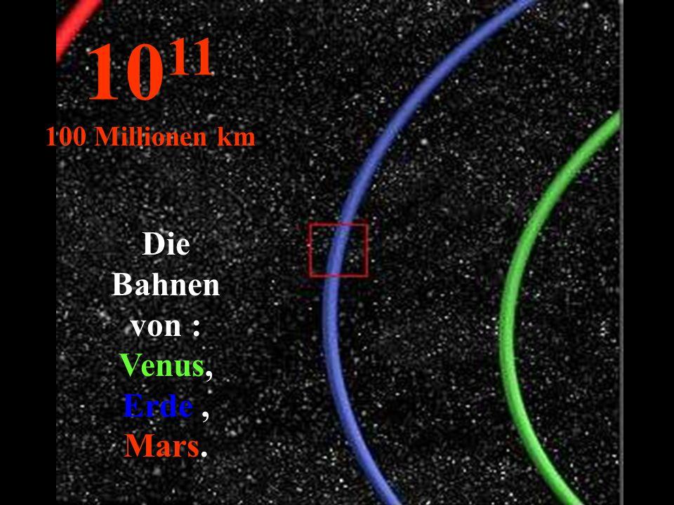 10 11 100 Millionen km Die Bahnen von : Venus, Erde, Mars.