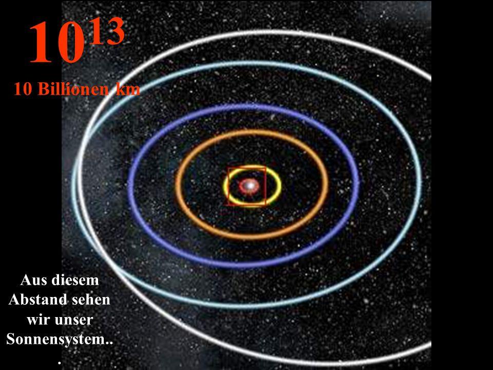 Bahnen von Merkur, Venus, Erde, Mars, Jupiter. 10 12 1 Billion km