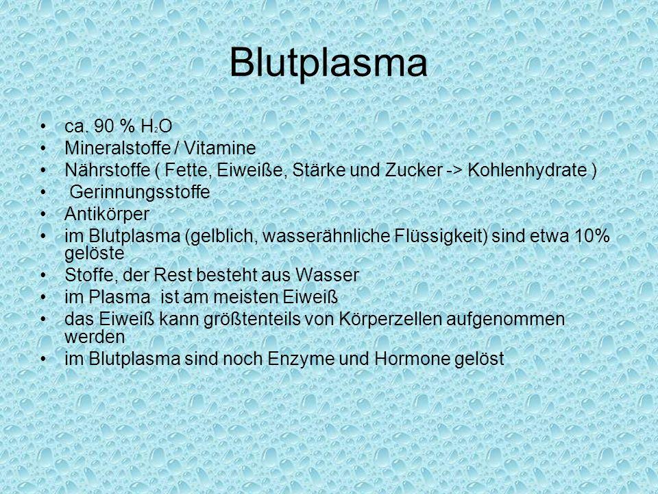 Blutplasma ca. 90 % H 2 O Mineralstoffe / Vitamine Nährstoffe ( Fette, Eiweiße, Stärke und Zucker -> Kohlenhydrate ) Gerinnungsstoffe Antikörper im Bl