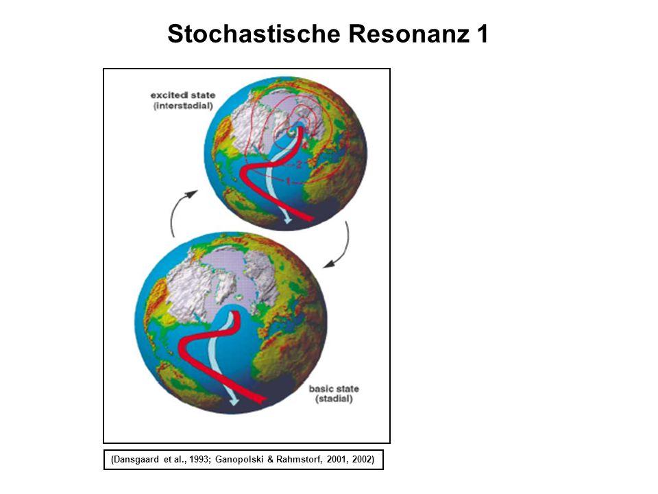 Stochastische Resonanz 1 (Dansgaard et al., 1993; Ganopolski & Rahmstorf, 2001, 2002)
