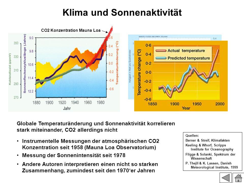 Klima und Sonnenaktivität Quellen: Berner & Streif, Klimafakten Keeling & Whorf, Scripps Institute for Oceanography Fligge & Solanki, Spektrum der Wis