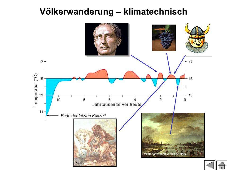 Völkerwanderung – klimatechnisch Winterlandschaft, A. van de Neer Attila