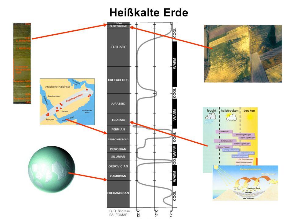 Stochastische Resonanz 2 Ablauf der Dansgaard-Oeschger Zyklen im GRIP- Eiskern.