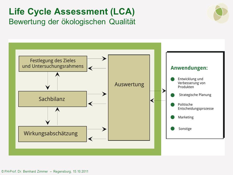 © FH-Prof. Dr. Bernhard Zimmer – Regensburg, 15.10.2011 Life Cycle Assessment (LCA) Bewertung der ökologischen Qualität