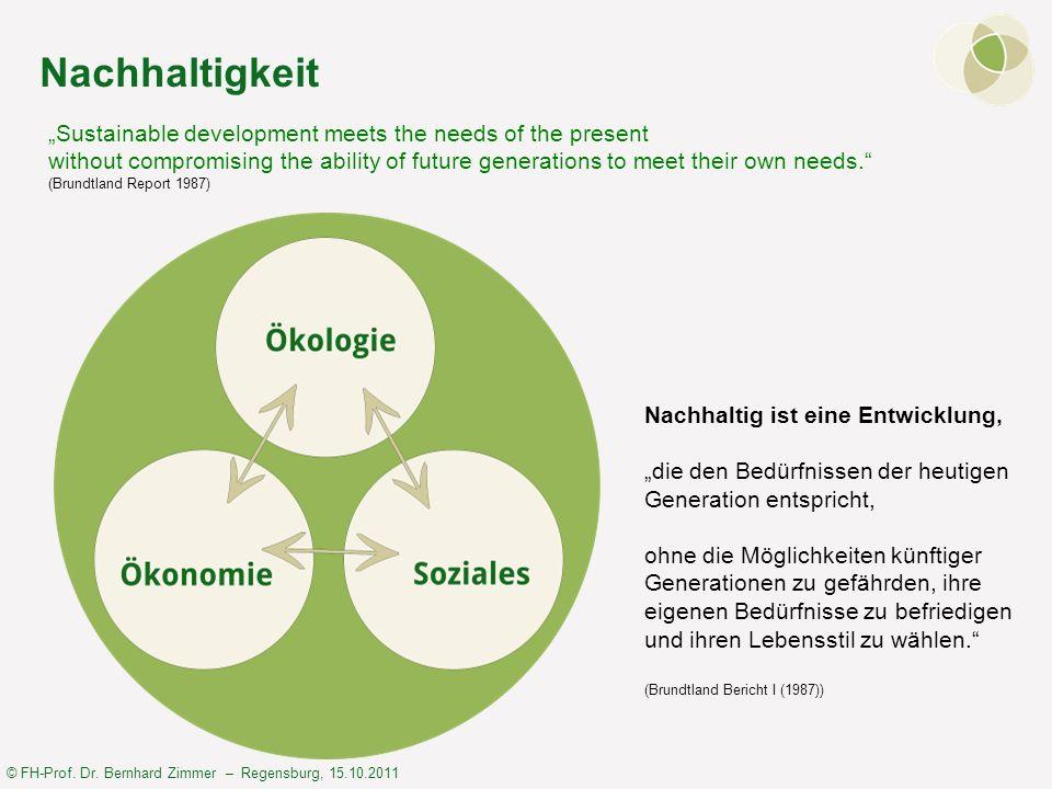 © FH-Prof. Dr. Bernhard Zimmer – Regensburg, 15.10.2011 Wirtschaftswälder
