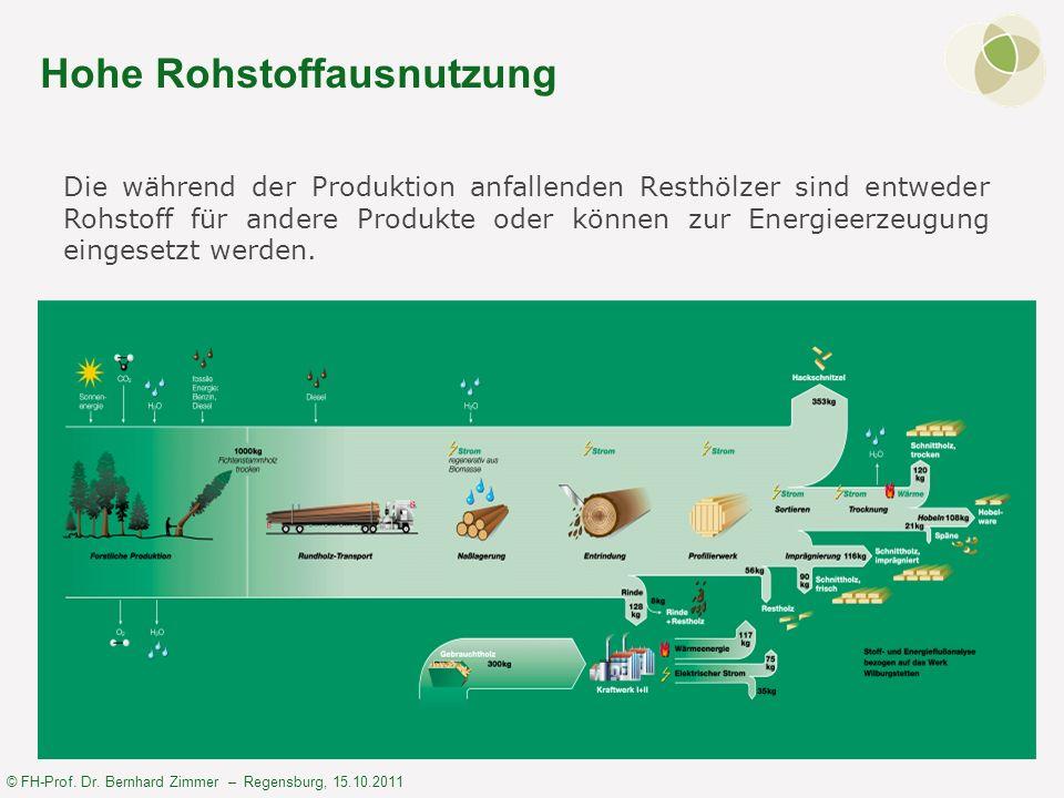 © FH-Prof. Dr. Bernhard Zimmer – Regensburg, 15.10.2011 Hohe Rohstoffausnutzung Die während der Produktion anfallenden Resthölzer sind entweder Rohsto