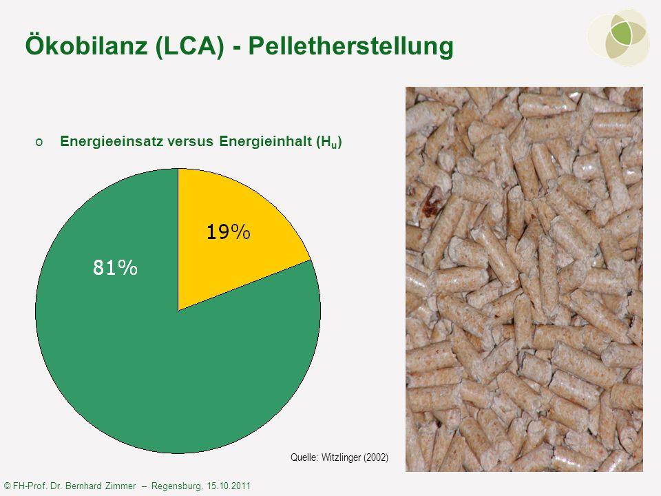 © FH-Prof. Dr. Bernhard Zimmer – Regensburg, 15.10.2011 Ökobilanz (LCA) - Pelletherstellung Quelle: Witzlinger (2002) oEnergieeinsatz versus Energiein