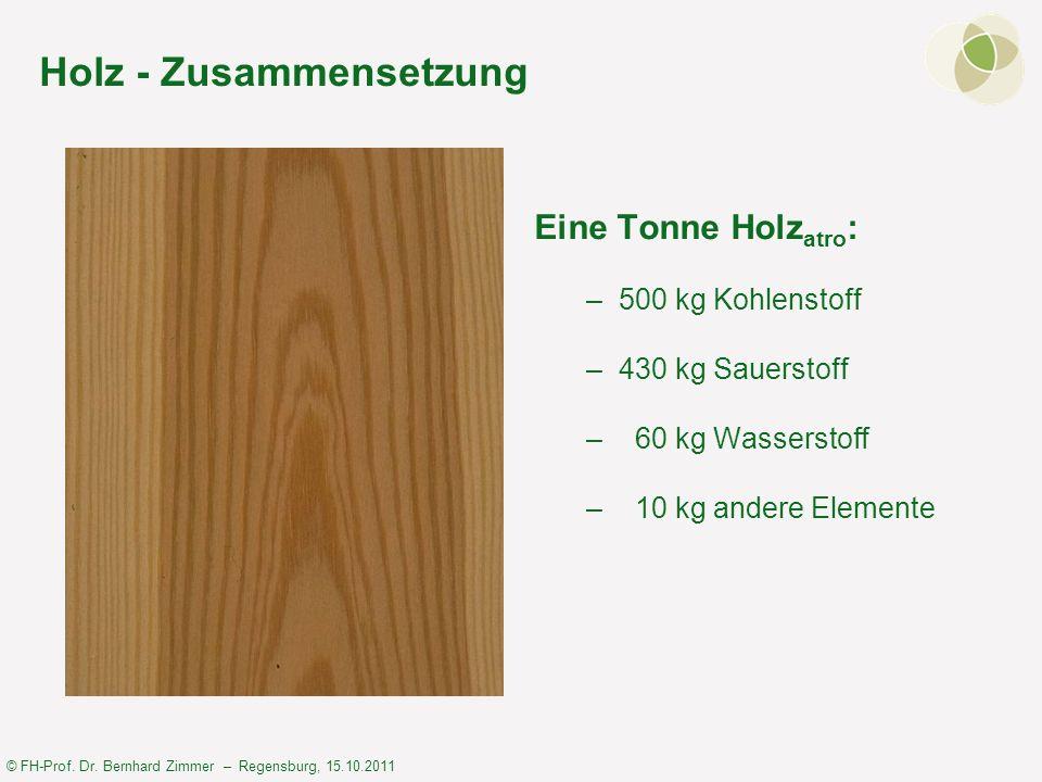 © FH-Prof. Dr. Bernhard Zimmer – Regensburg, 15.10.2011 Holz - Zusammensetzung Eine Tonne Holz atro : –500 kg Kohlenstoff –430 kg Sauerstoff – 60 kg W
