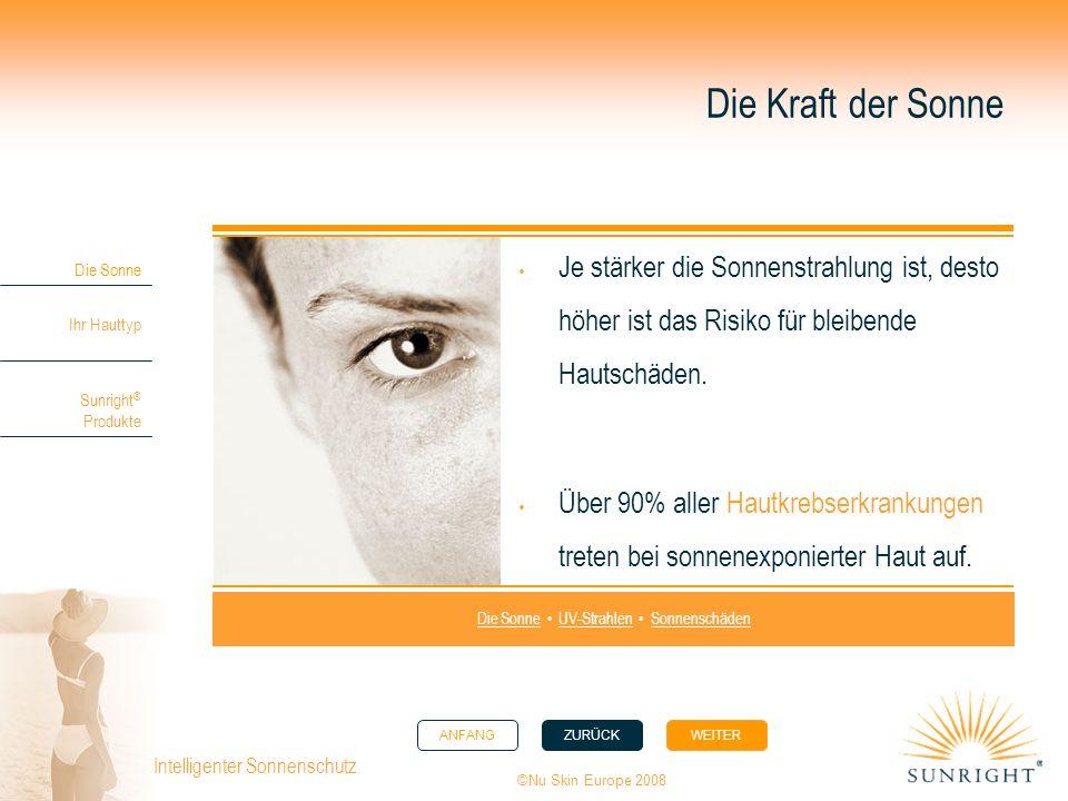 ANFANGZURÜCK WEITER Die Sonne Ihr Hauttyp Sunright ® Produkte ©Nu Skin Europe 2008 Intelligenter Sonnenschutz. Die Kraft der Sonne Je stärker die Sonn