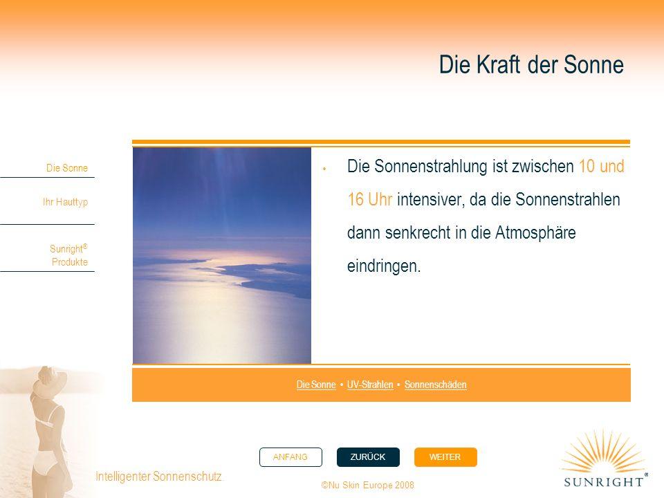 ANFANGZURÜCK WEITER Die Sonne Ihr Hauttyp Sunright ® Produkte ©Nu Skin Europe 2008 Intelligenter Sonnenschutz. Die Kraft der Sonne Die Sonnenstrahlung