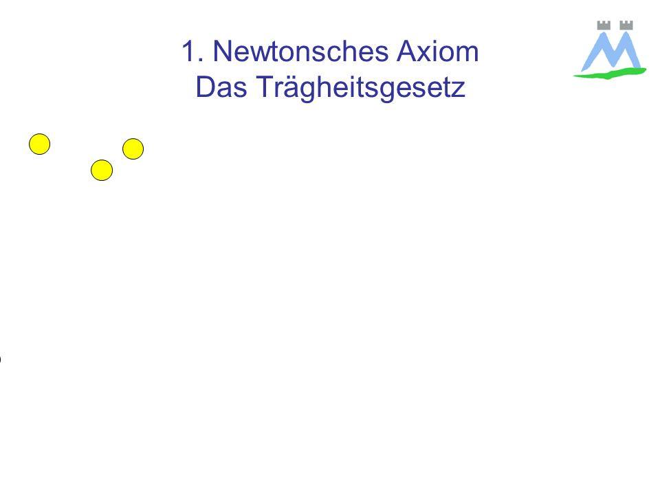 1. Newtonsches Axiom Das Trägheitsgesetz