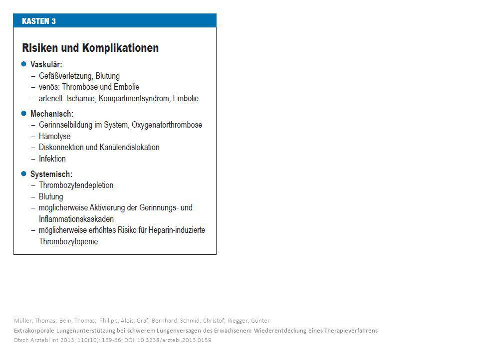 Müller, Thomas; Bein, Thomas; Philipp, Alois; Graf, Bernhard; Schmid, Christof; Riegger, Günter Extrakorporale Lungenunterstützung bei schwerem Lungen