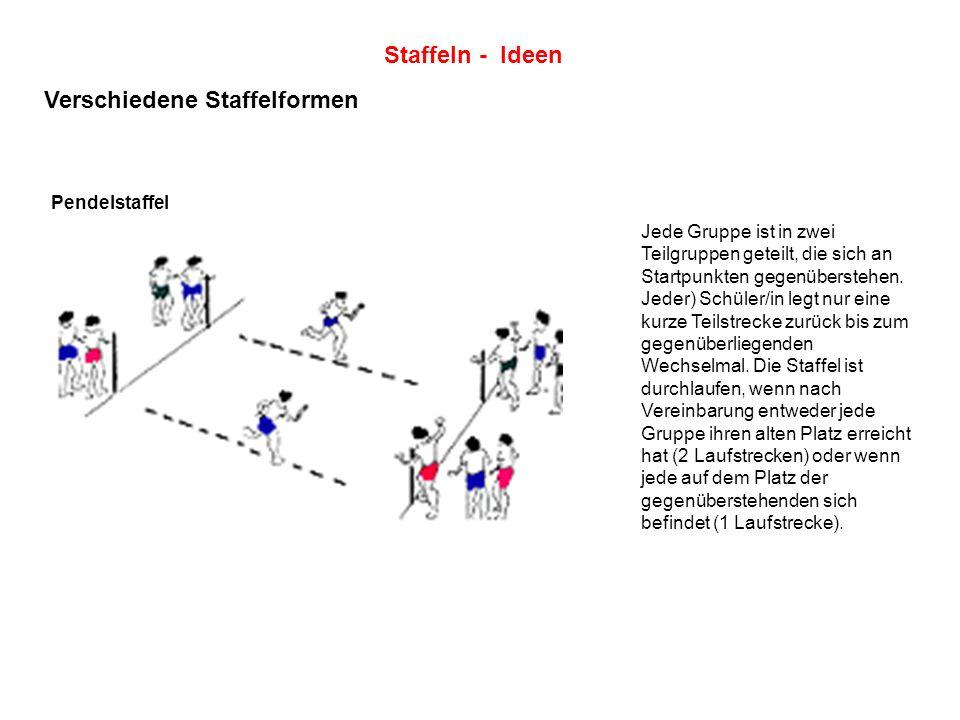 Staffeln - Ideen Verschiedene Staffelformen Pendelstaffel Jede Gruppe ist in zwei Teilgruppen geteilt, die sich an Startpunkten gegenüberstehen. Jeder