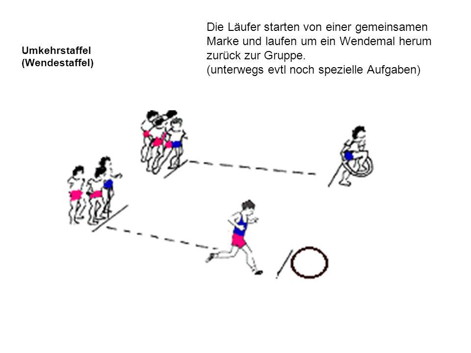 Umkehrstaffel (Wendestaffel) Die Läufer starten von einer gemeinsamen Marke und laufen um ein Wendemal herum zurück zur Gruppe. (unterwegs evtl noch s