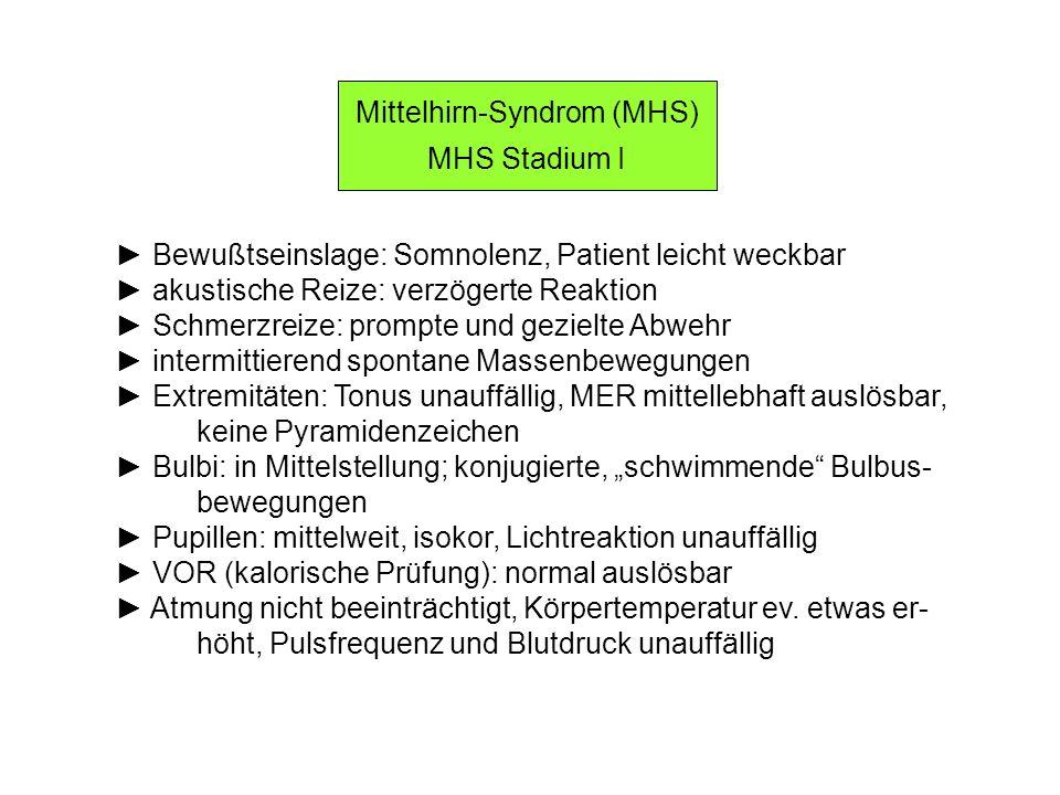 Mittelhirn-Syndrom (MHS) MHS Stadium I Bewußtseinslage: Somnolenz, Patient leicht weckbar akustische Reize: verzögerte Reaktion Schmerzreize: prompte