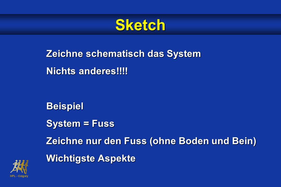 Sketch Zeichne schematisch das System Nichts anderes!!!! Beispiel System = Fuss Zeichne nur den Fuss (ohne Boden und Bein) Wichtigste Aspekte