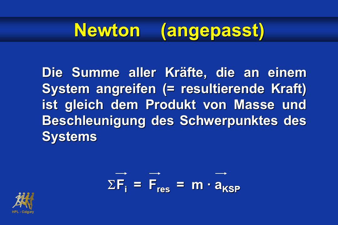 Newton (angepasst) Die Summe aller Kräfte, die an einem System angreifen (= resultierende Kraft) ist gleich dem Produkt von Masse und Beschleunigung d