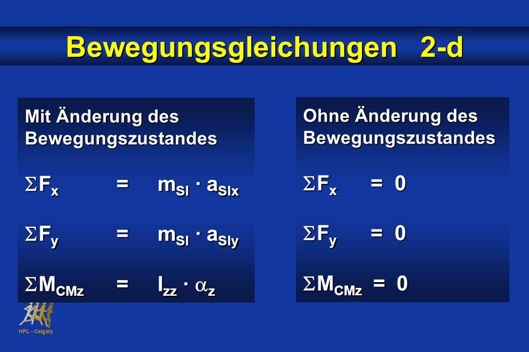 Bewegungsgleichungen 2-d Mit Änderung des Bewegungszustandes F x = m SI · a SIx F x = m SI · a SIx F y = m SI · a SIy F y = m SI · a SIy M CMz = I zz