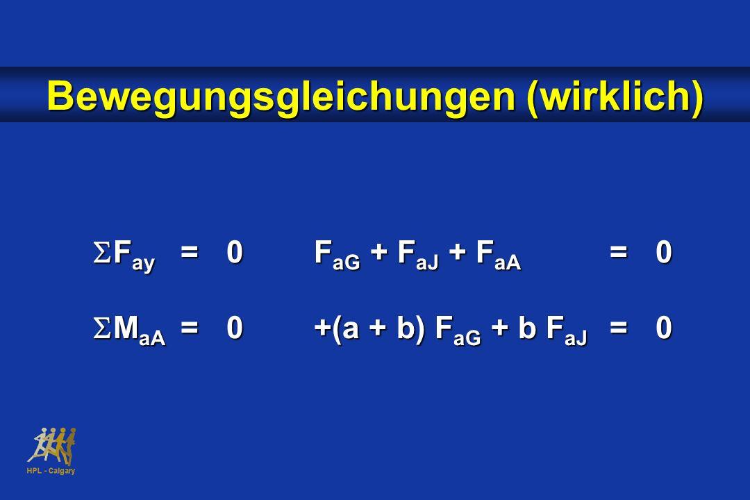 Bewegungsgleichungen (wirklich) F ay =0F aG + F aJ + F aA =0 F ay =0F aG + F aJ + F aA =0 M aA =0+(a + b) F aG + b F aJ =0 M aA =0+(a + b) F aG + b F