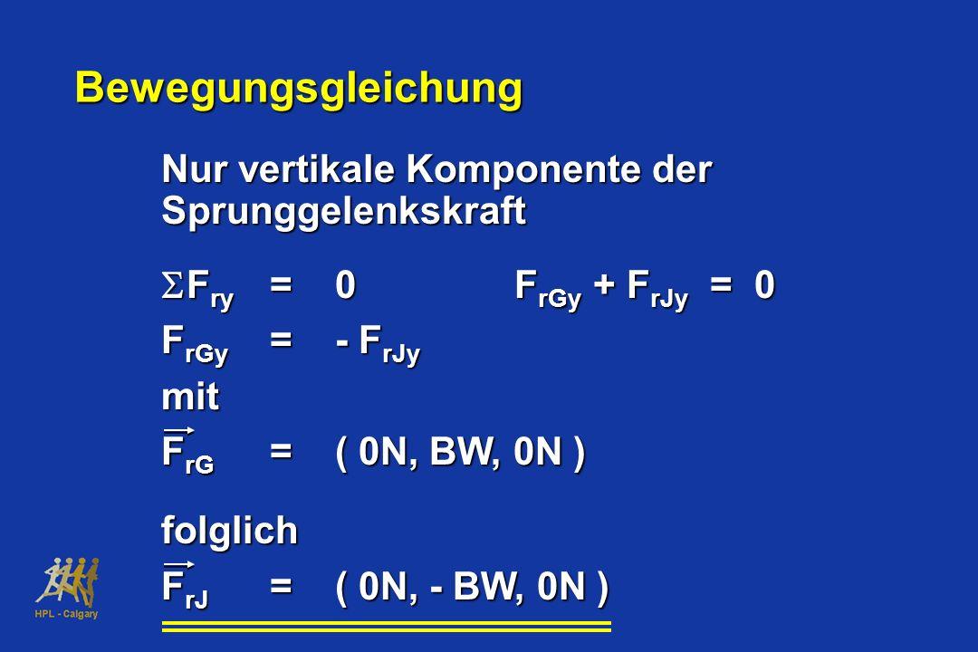 Bewegungsgleichung Nur vertikale Komponente der Sprunggelenkskraft F ry =0F rGy + F rJy = 0 F rGy =- F rJy mit F rG =( 0N, BW, 0N ) F ry =0F rGy + F r