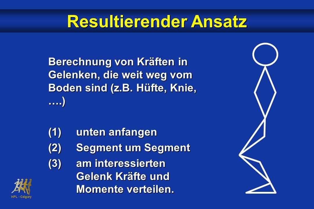 Resultierender Ansatz Berechnung von Kräften in Gelenken, die weit weg vom Boden sind (z.B. Hüfte, Knie, ….) (1)unten anfangen (2)Segment um Segment (