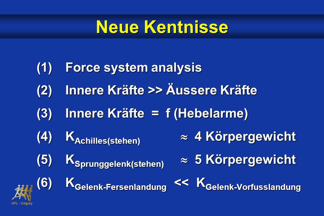 Neue Kentnisse (1)Force system analysis (2)Innere Kräfte >> Äussere Kräfte (3)Innere Kräfte = f (Hebelarme) (4)K Achilles(stehen) 4 Körpergewicht (5)K
