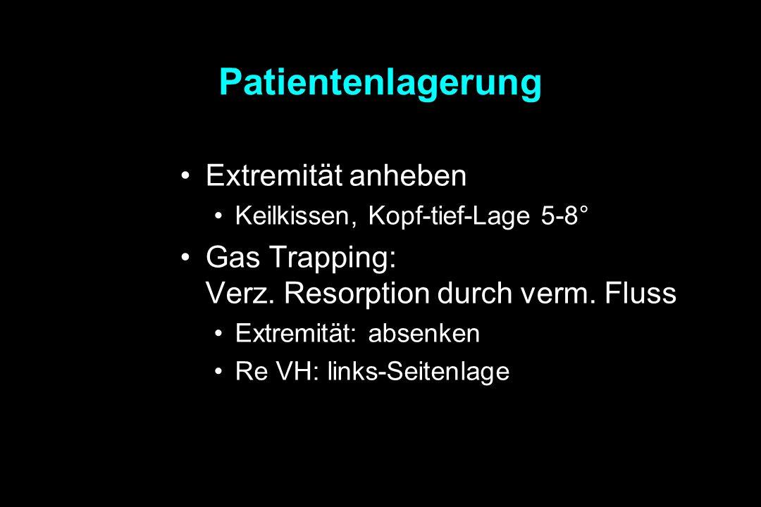 Indikationen Vorbeugung der CIN bei indizierter Angiographie KM Allergie Hyperthyreose Paraproteinämie (orale Antidiabetika)