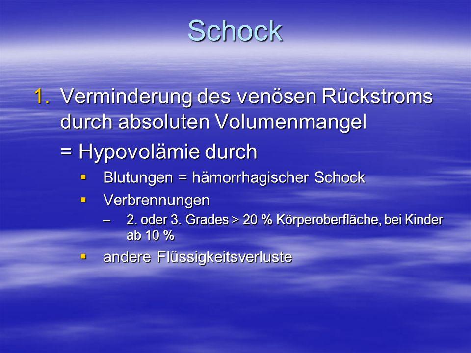 Schock 1.Verminderung des venösen Rückstroms durch absoluten Volumenmangel = Hypovolämie durch Blutungen = hämorrhagischer Schock Blutungen = hämorrha