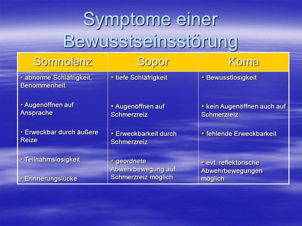 Symptome einer Bewusstseinsstörung SomnolenzSoporKoma abnorme Schläfrigkeit, Benommenheit abnorme Schläfrigkeit, Benommenheit Augenöffnen auf Ansprach
