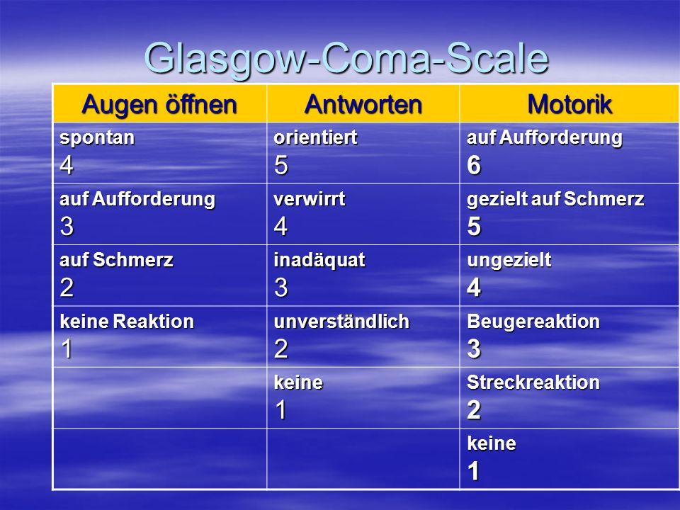 Glasgow-Coma-Scale Augen öffnen AntwortenMotorik spontan 4 orientiert 5 auf Aufforderung 6 auf Aufforderung 3 verwirrt 4 gezielt auf Schmerz 5 auf Sch