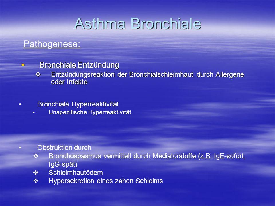 Asthma Bronchiale Bronchiale Entzündung Bronchiale Entzündung Entzündungsreaktion der Bronchialschleimhaut durch Allergene oder Infekte Entzündungsrea