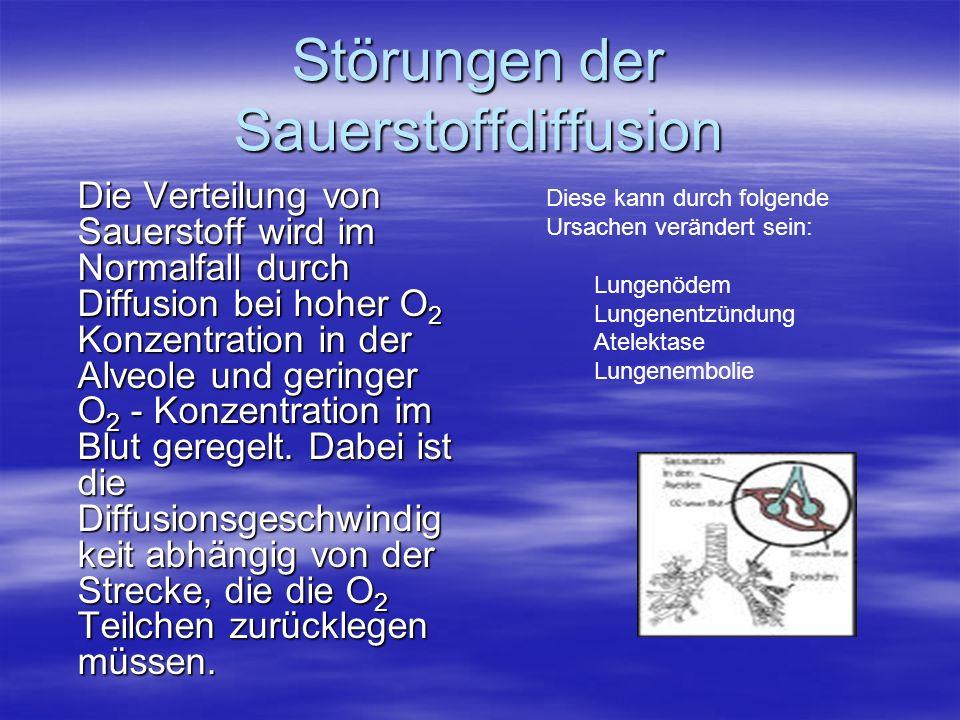 Störungen der Sauerstoffdiffusion Die Verteilung von Sauerstoff wird im Normalfall durch Diffusion bei hoher O 2 Konzentration in der Alveole und geri