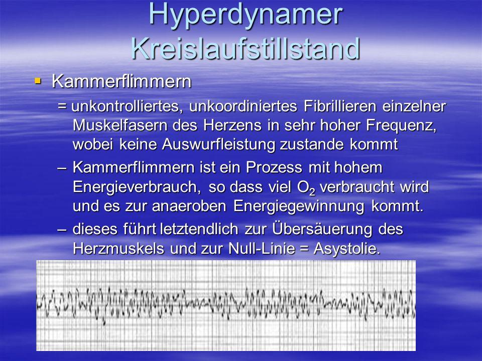 Hyperdynamer Kreislaufstillstand Kammerflimmern Kammerflimmern = unkontrolliertes, unkoordiniertes Fibrillieren einzelner Muskelfasern des Herzens in