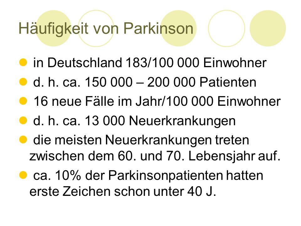 Häufigkeit von Parkinson in Deutschland 183/100 000 Einwohner d.