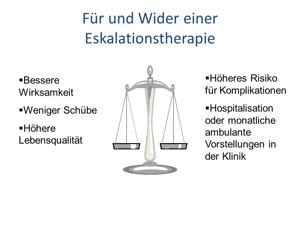 Für und Wider einer Eskalationstherapie Bessere Wirksamkeit Weniger Schübe Höhere Lebensqualität Höheres Risiko für Komplikationen Hospitalisation oder monatliche ambulante Vorstellungen in der Klinik