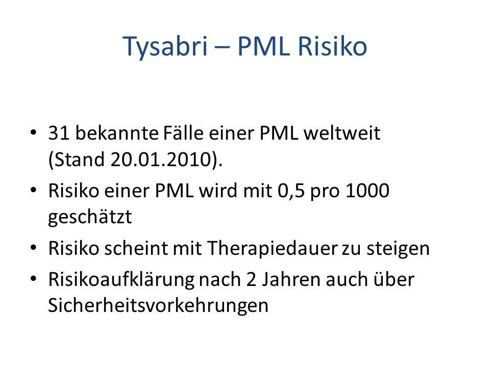 Tysabri – PML Risiko 31 bekannte Fälle einer PML weltweit (Stand 20.01.2010). Risiko einer PML wird mit 0,5 pro 1000 geschätzt Risiko scheint mit Ther