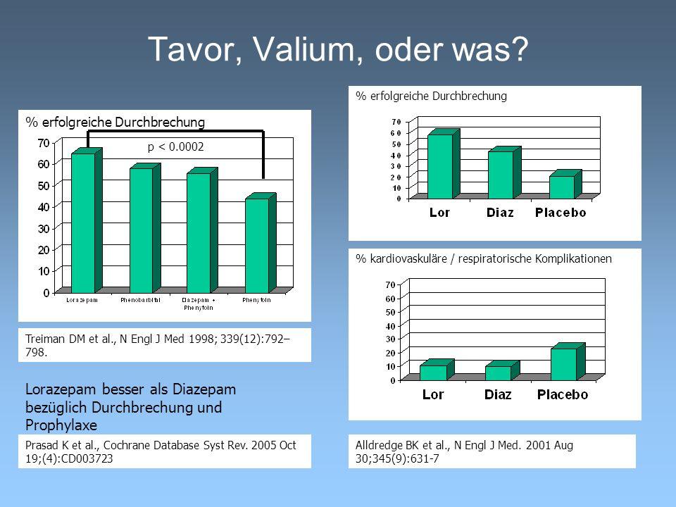 Tavor, Valium, oder was? Treiman DM et al., N Engl J Med 1998; 339(12):792– 798. Prasad K et al., Cochrane Database Syst Rev. 2005 Oct 19;(4):CD003723
